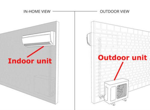 indoor vs outdoor unit